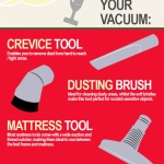 The Ultimate Guide To: Vacuum Cleaners [Infographic]