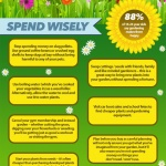 15 Ways to Spend Less on Your Garden [Infographic]