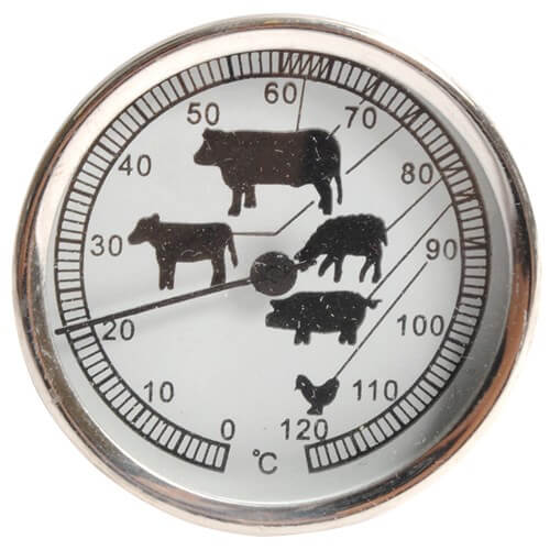 Meat Thermometer With Animal Pictures