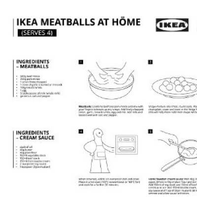 Ikea's Meatball Recipe