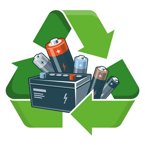 Recycle Symbol With Batteries